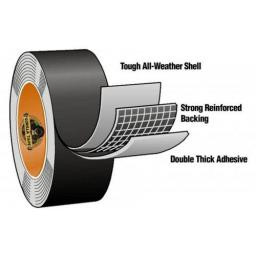 gorilla-tape-handy-roll-[2]-1720-p.jpg